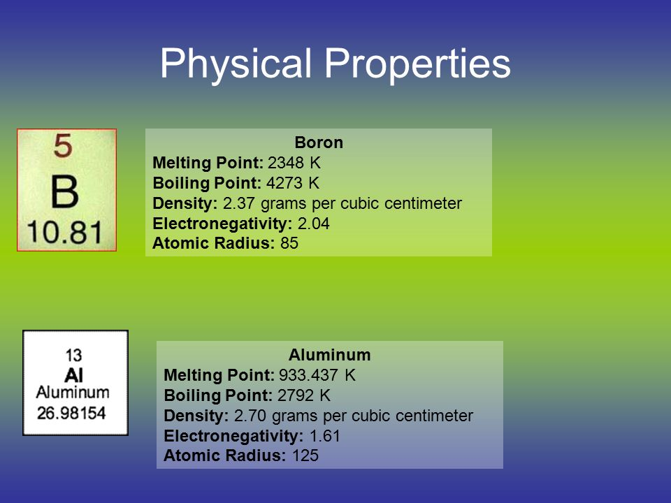 Chemical And Physical Properties Of Boron Family