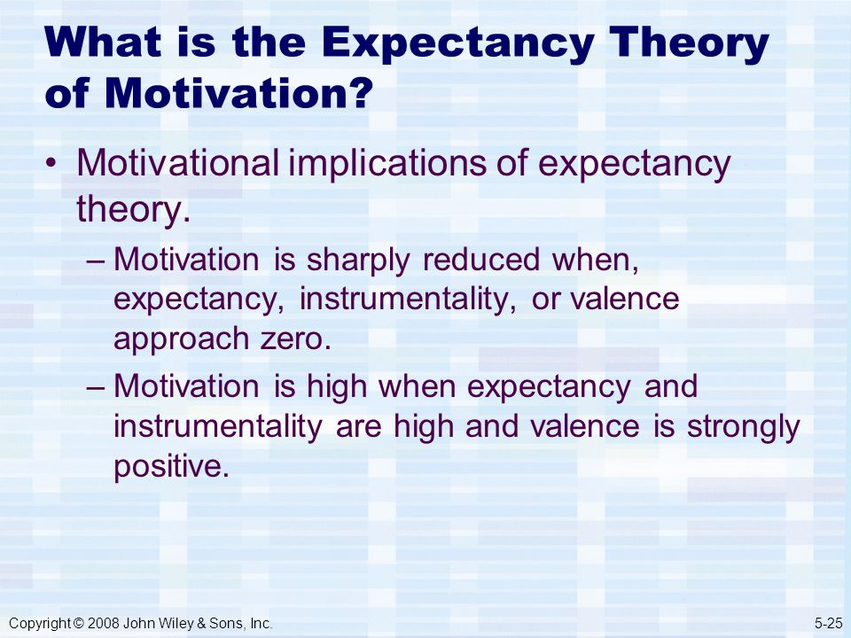the expectancy theory