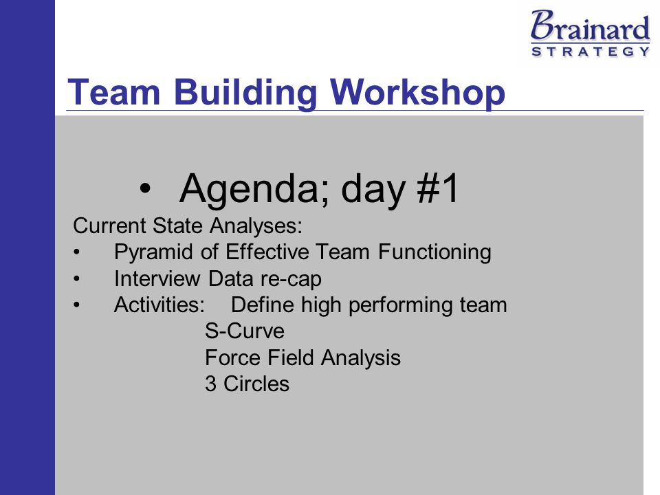 an introduction to the analysis of team building 16 essential tips for how to introduce a speaker:  would touch on how many years the speaker had been building shaker  huntsville 2015 team.