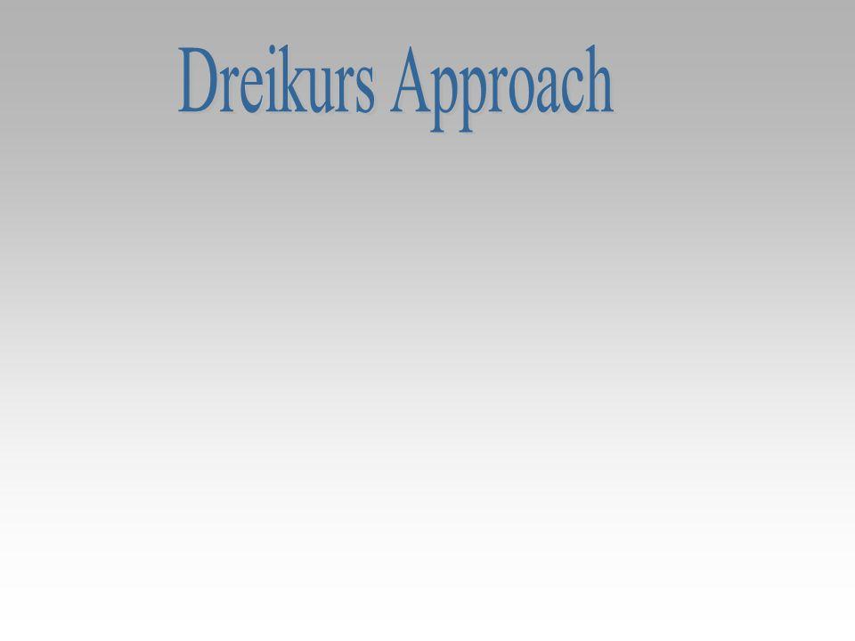 Dreikurs Approach