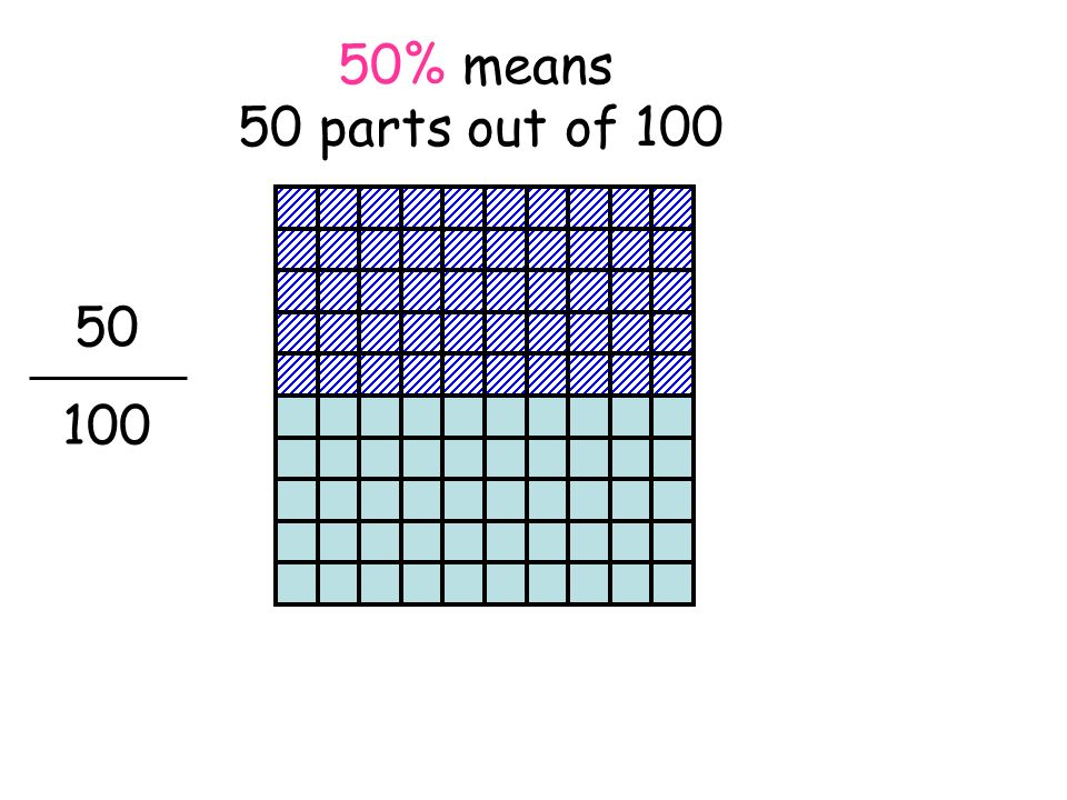 how to find percentage out of 100