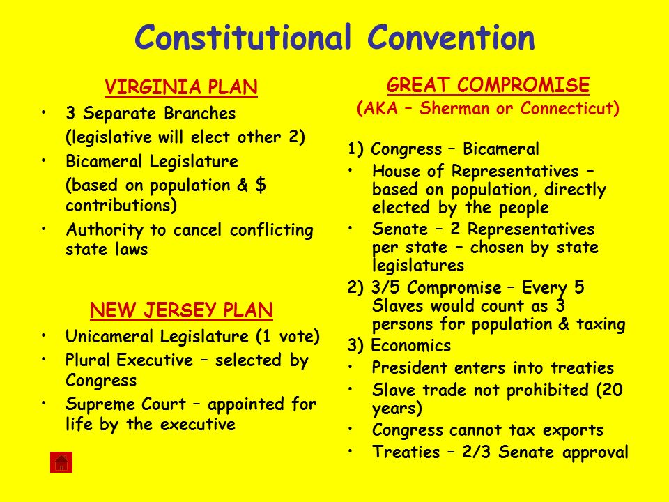 constitutional convention essay example Illustrate by example introduction a constitutional convention is an informal constitutional conventions are said to be constitutional convention essay.