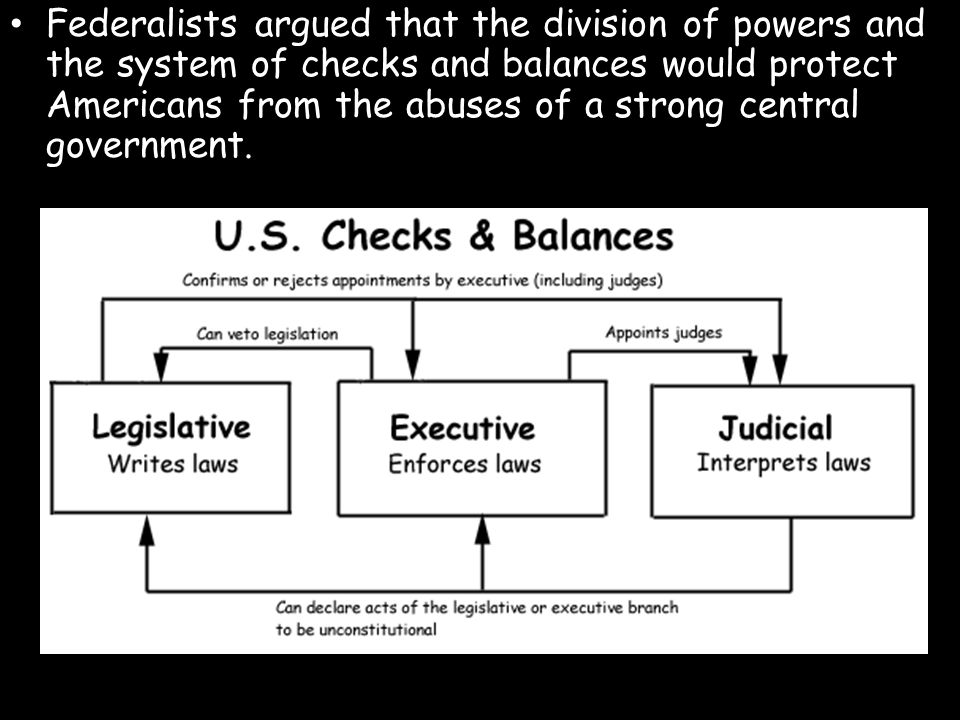 Federalists argued that the division of powers and the system of checks and balances would protect Americans from the abuses of a strong central government.