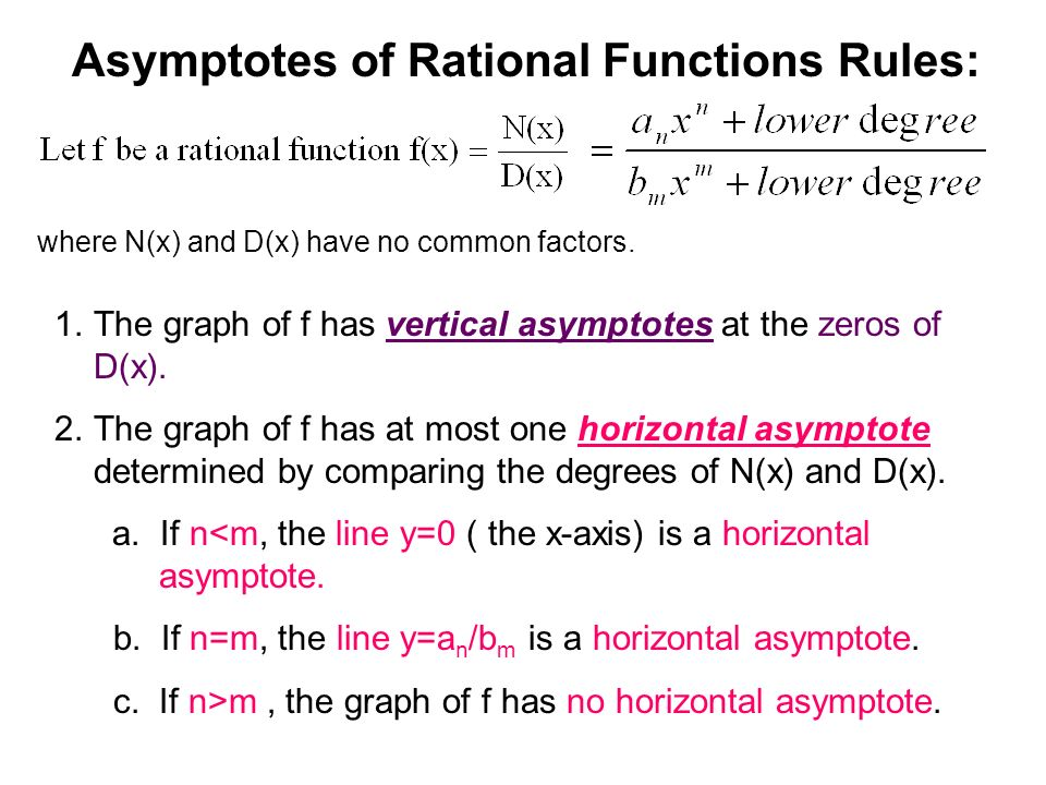 rules in side to side asymptotes