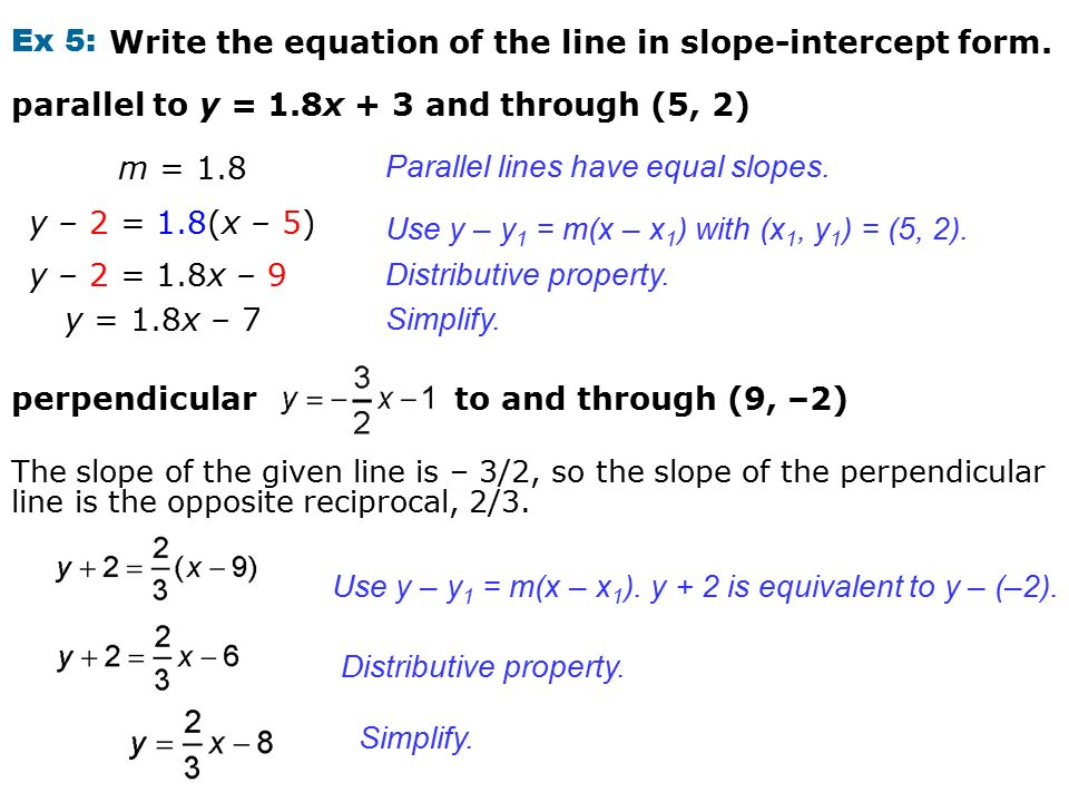 Writing Equations for Parallel Lines