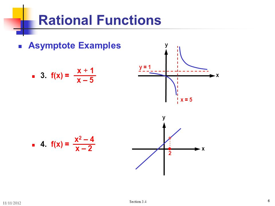 rational functions and models ppt download