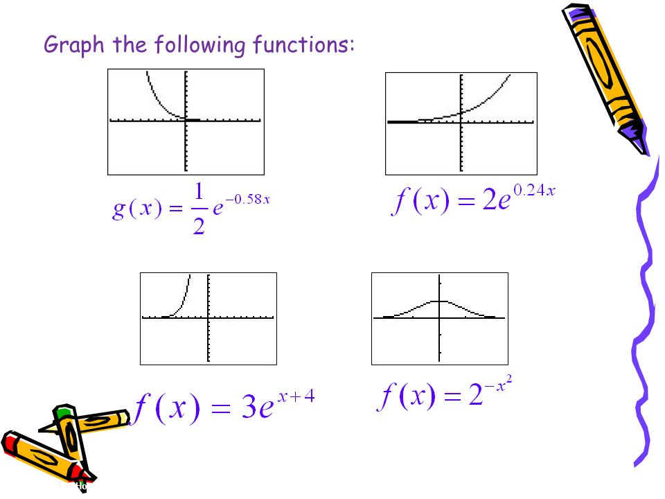 functions and their graphs Algebra (notes) / graphing and functions / graphing functions [practice problems] [assignment problems] algebra now we need to discuss graphing functions.