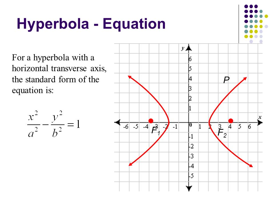 Conic Sections Hyperbolas Ppt Video Online Download
