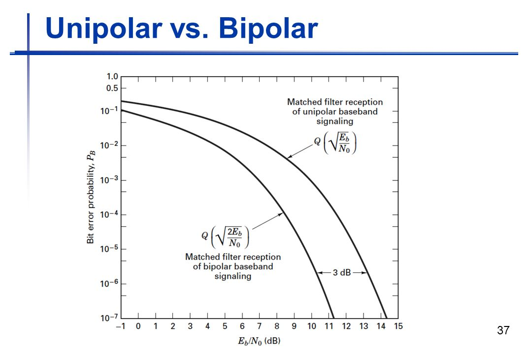 unipolar and bipolar disorders Frequently asked questions about depression and bipolar disorder  the  symptoms of unipolar and bipolar depression are very similar the main  difference is.