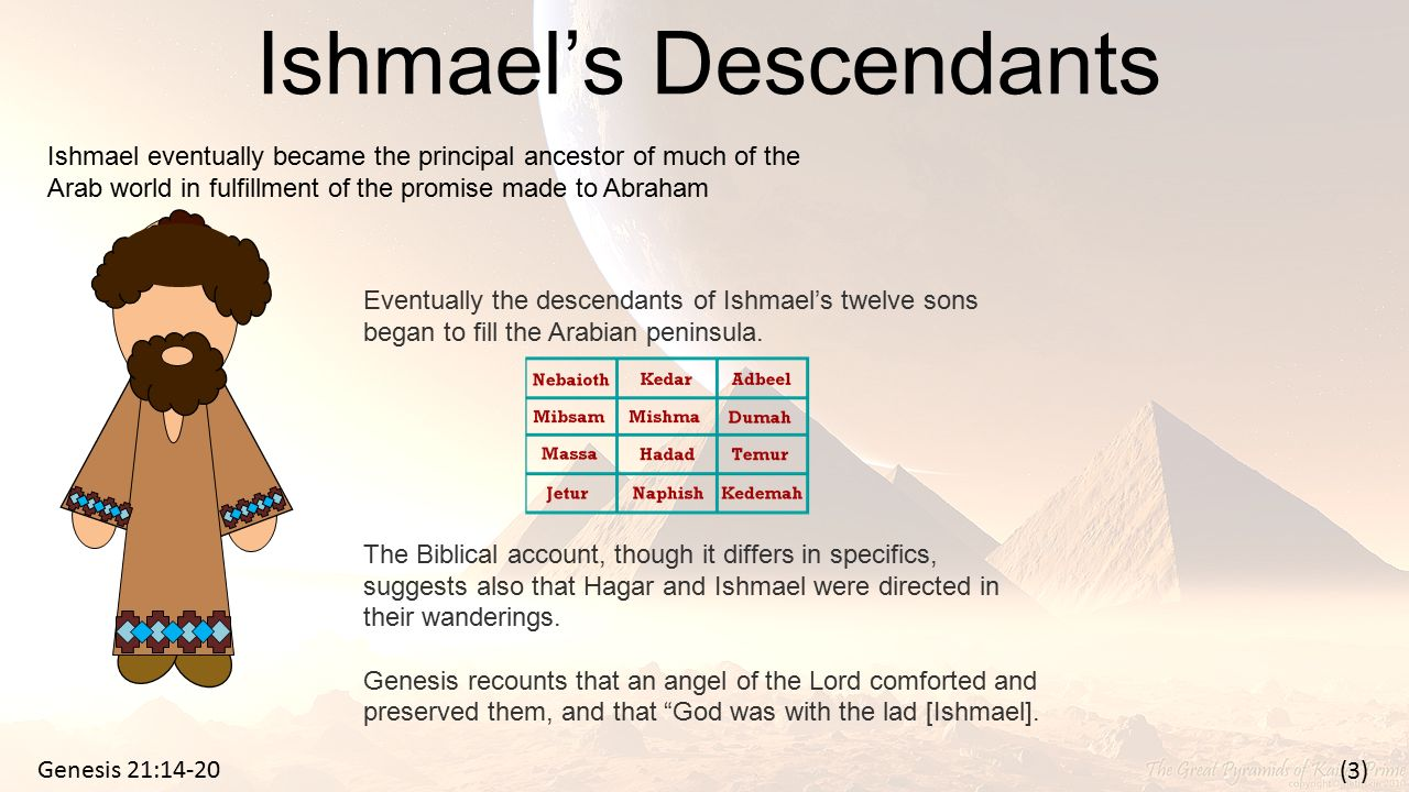 Name and meaning of the sons of ishmael - 10 Ishmael S Descendants