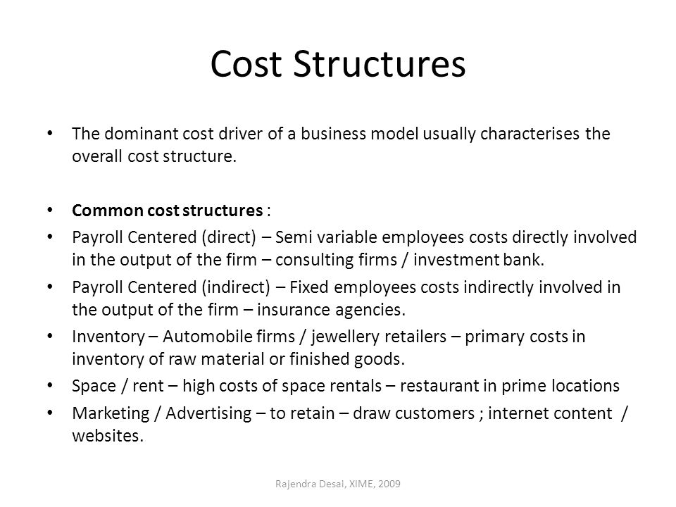 Analysing a Business Model - ppt video online download