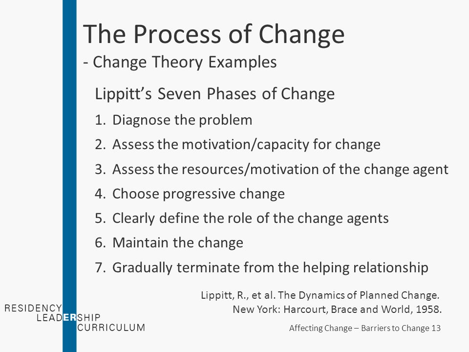 theories underpinning the change process Kotter's 8-step change model there are many theories about how to do change if you follow these steps and reach this point in the change process.