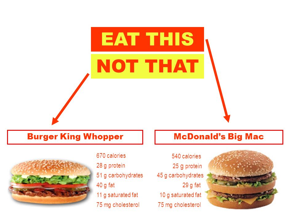 recipe: burger king veggie burger nutrition facts [11]