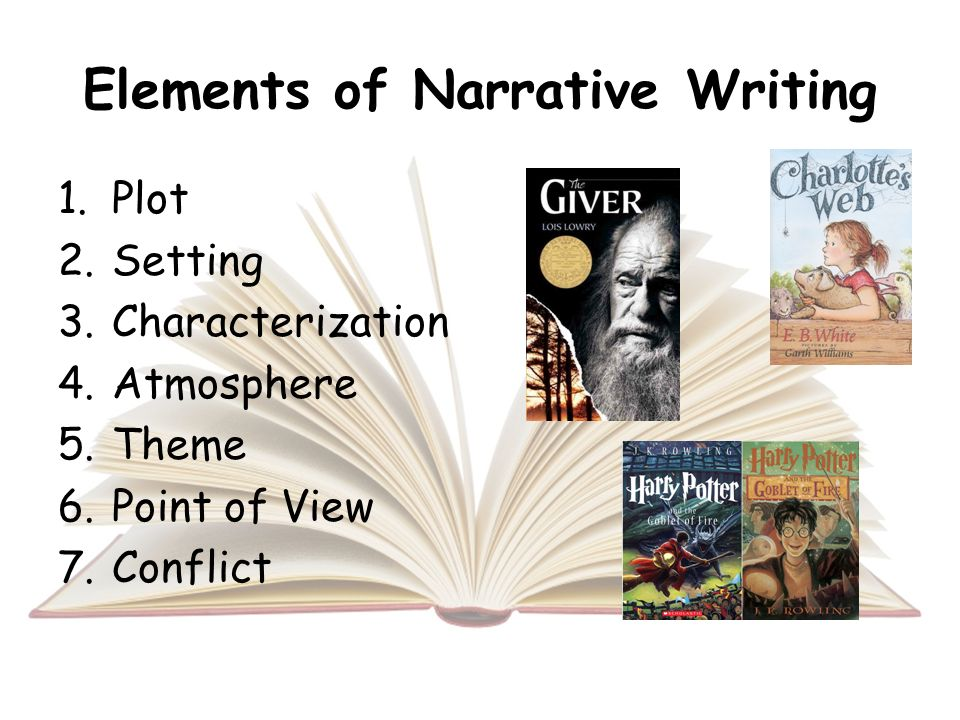 theme and narrative elements in a Traditional elements of narrative:  theme, and style when writing a narrative  we determine the why by looking at what the author included and what elements.