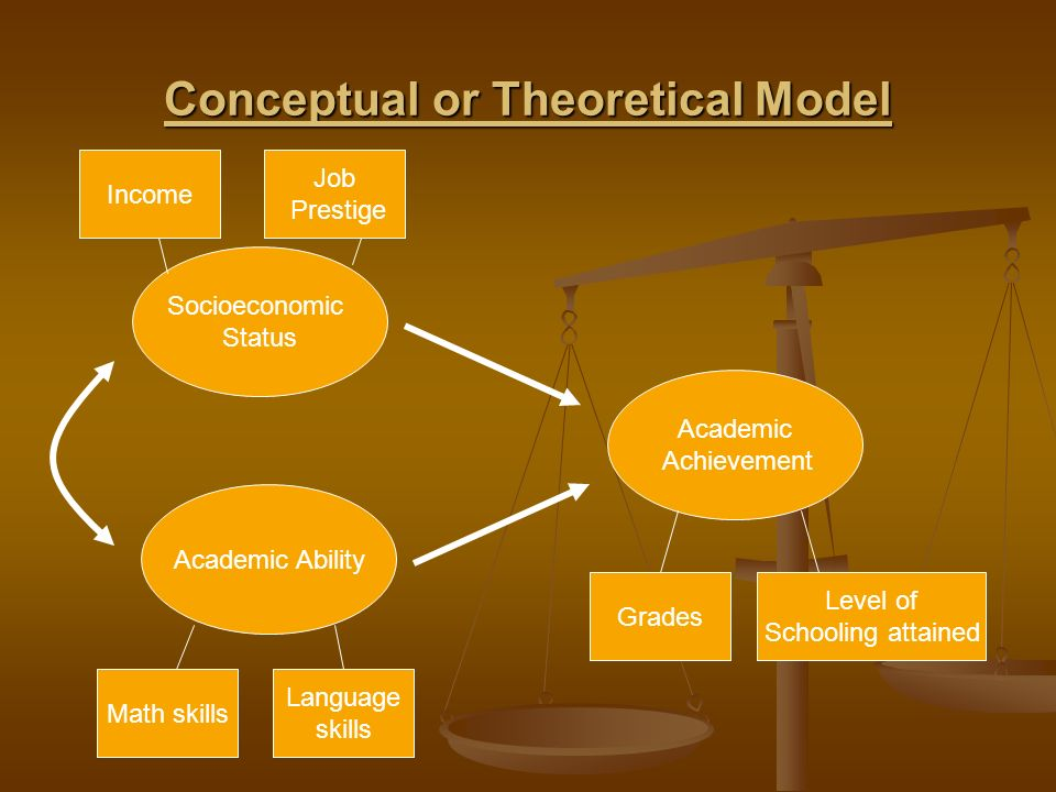 a conceptual framework for mathematical ability The conceptual framework on which the pisa 2000 assessment is based it defines the  and skills a new framework for assessment oecd programme for international student assessment the oecd programme for international student assessment (pisa) pisa is a collaborative process, bringing together scientific expertise from the.