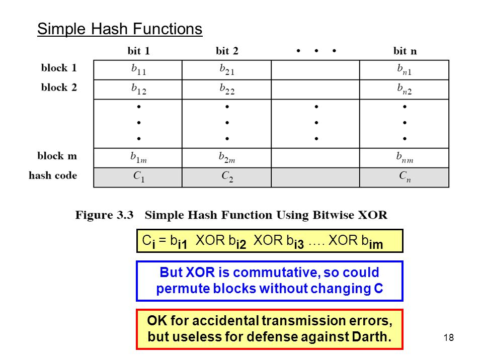 authentication functions in cryptography pdf