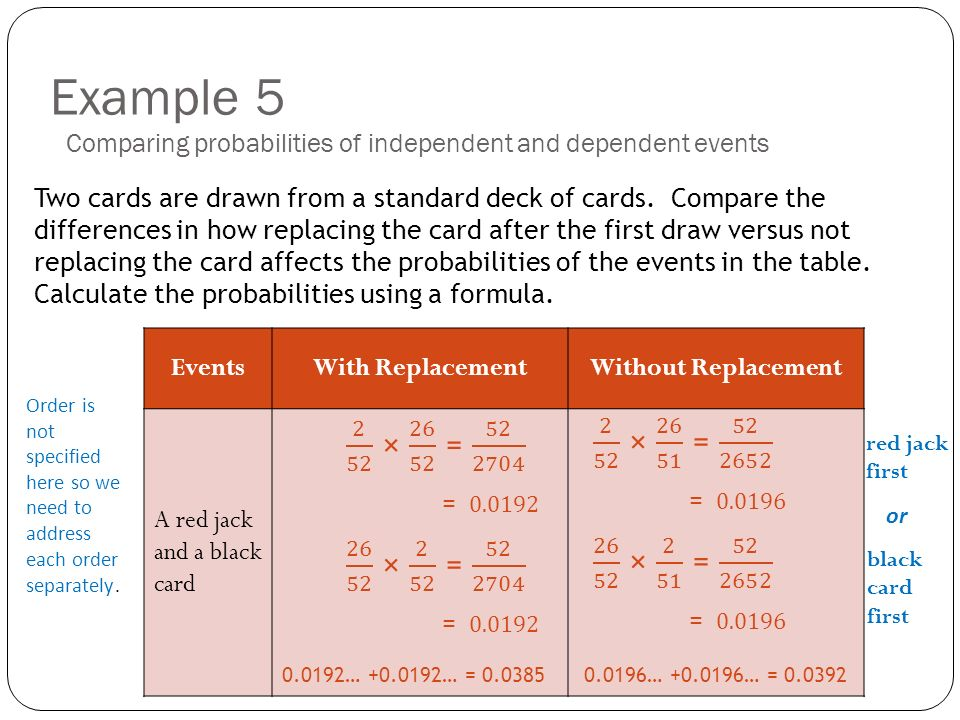 Topic 4A Independent and Dependent Events Using the Product Rule – Independent and Dependent Events Worksheet Answers