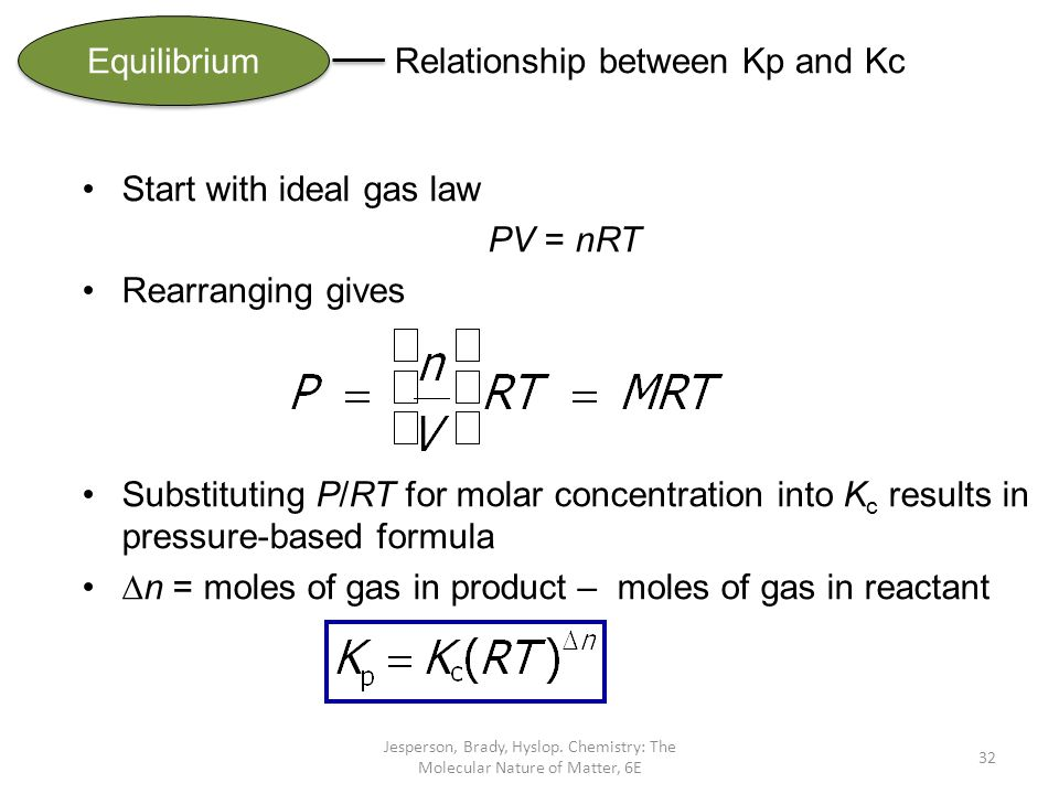 relationship between partial pressure and molar mass