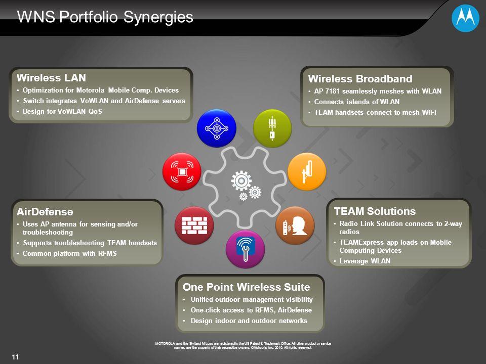 WNS Portfolio Synergies