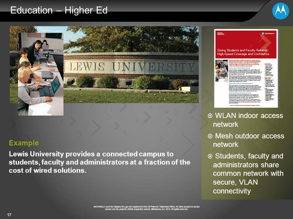 Education – Higher Ed WLAN indoor access network