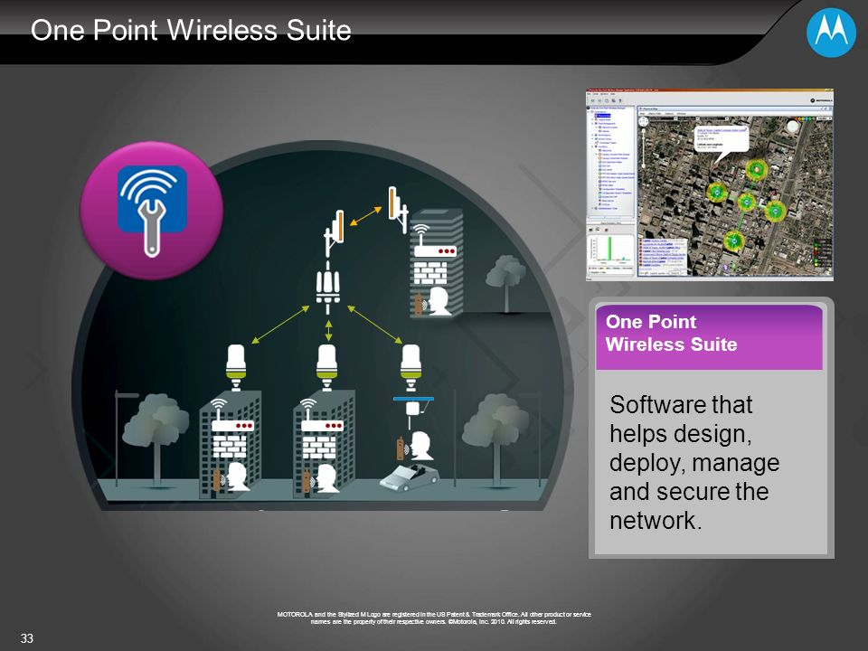 One Point Wireless Suite