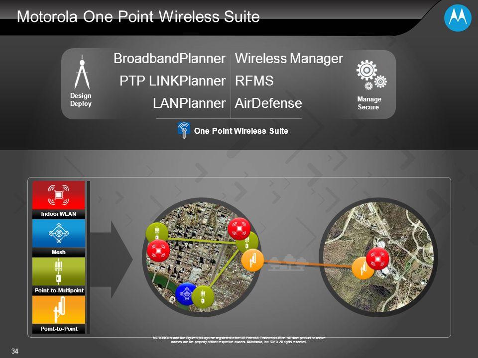 Motorola One Point Wireless Suite