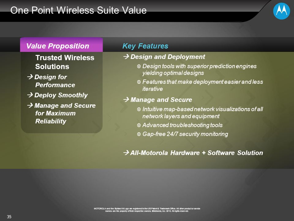One Point Wireless Suite Value