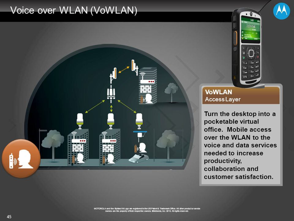 Voice over WLAN (VoWLAN)