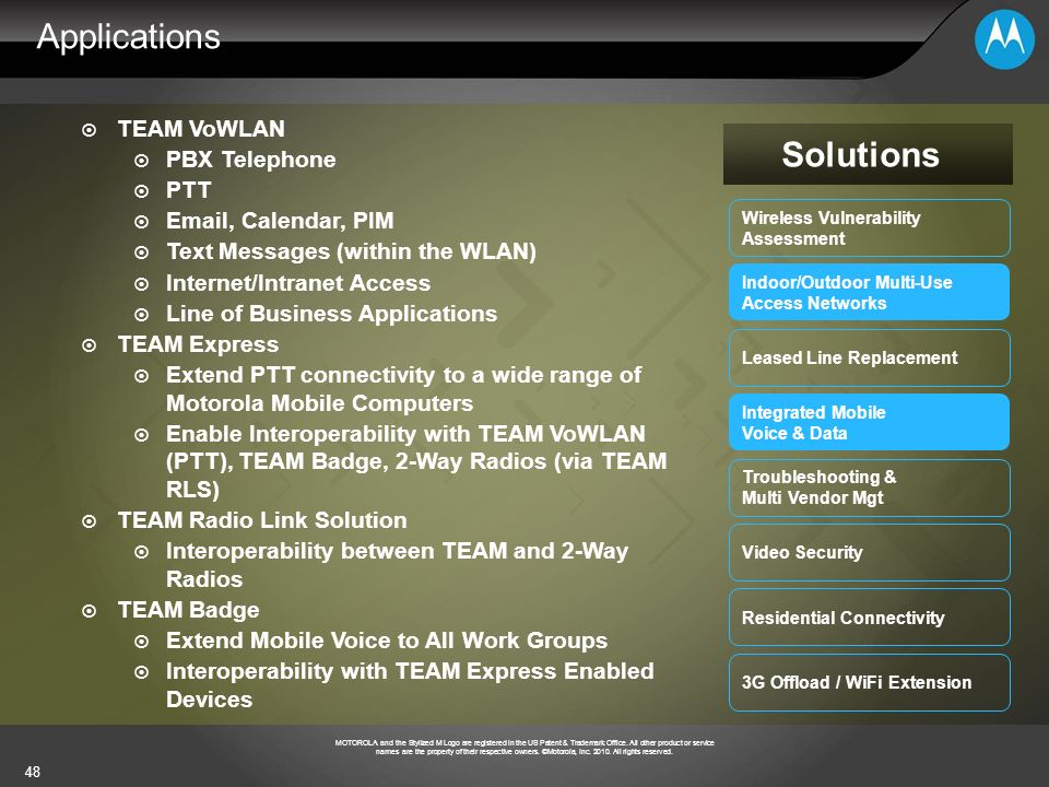 Applications Solutions TEAM VoWLAN PBX Telephone PTT