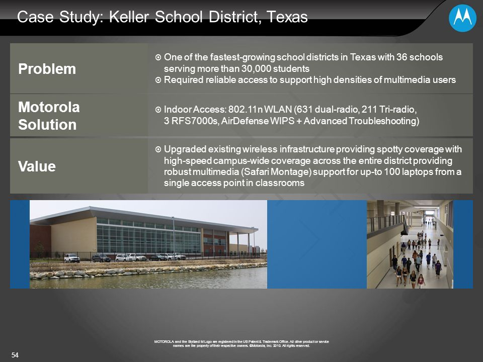 Case Study: Keller School District, Texas