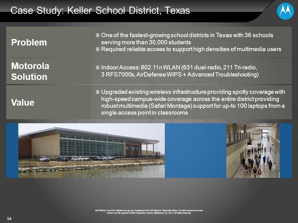 Case Study: Keller School District, Texas