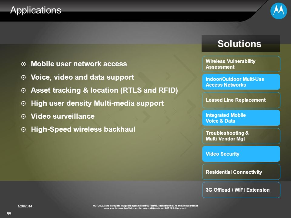 Applications Solutions Mobile user network access