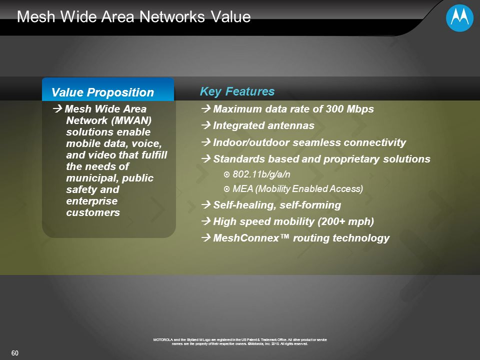 Mesh Wide Area Networks Value