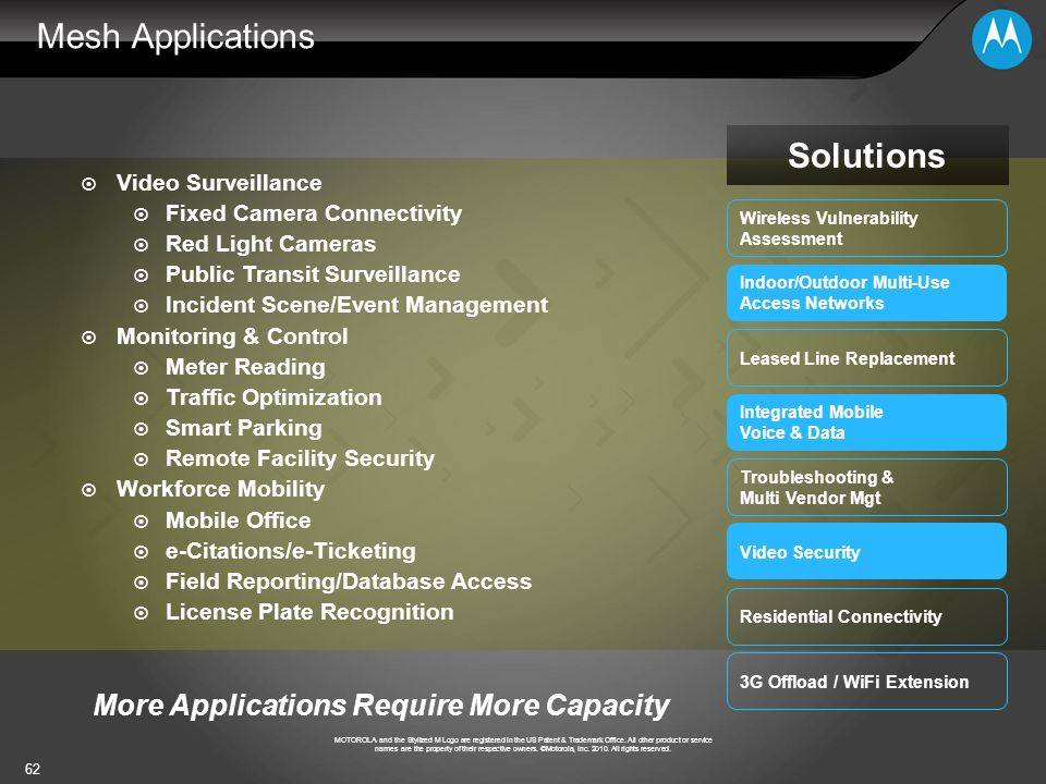 Mesh Applications Solutions More Applications Require More Capacity