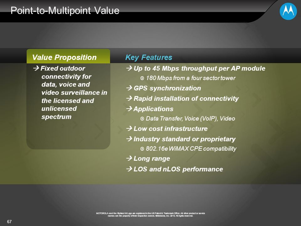 Point-to-Multipoint Value