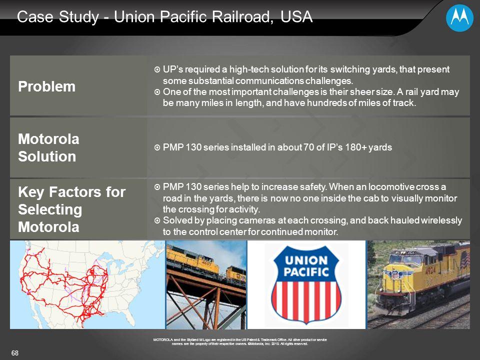 Case Study - Union Pacific Railroad, USA