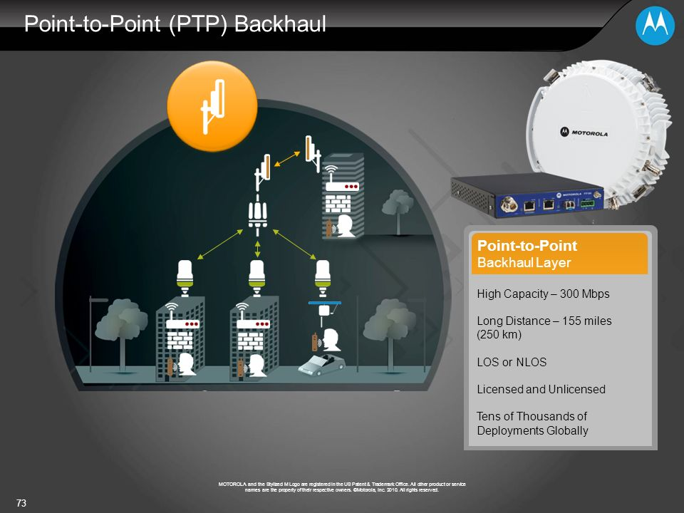 Point-to-Point (PTP) Backhaul