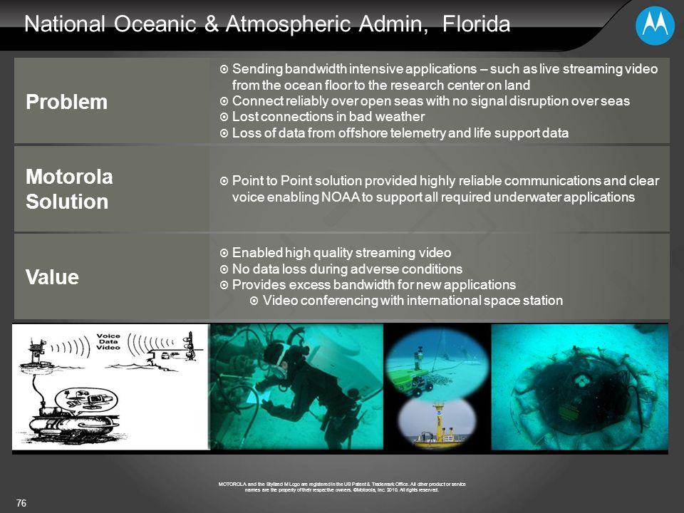 National Oceanic & Atmospheric Admin, Florida