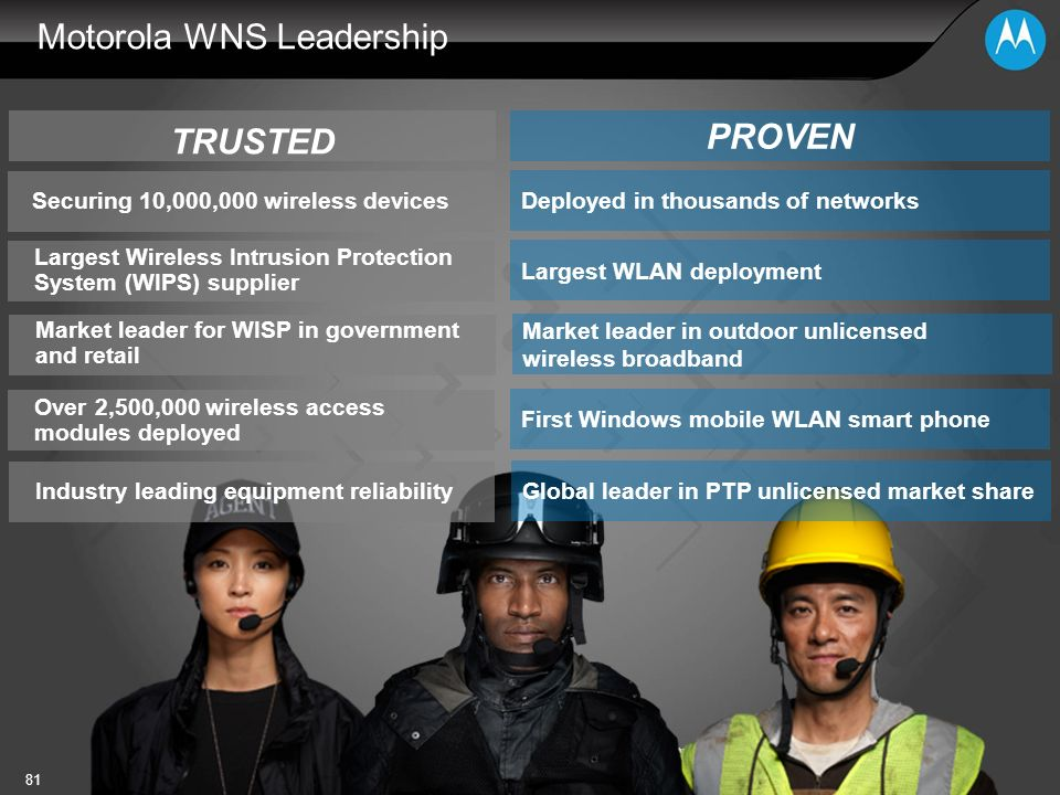 Motorola WNS Leadership