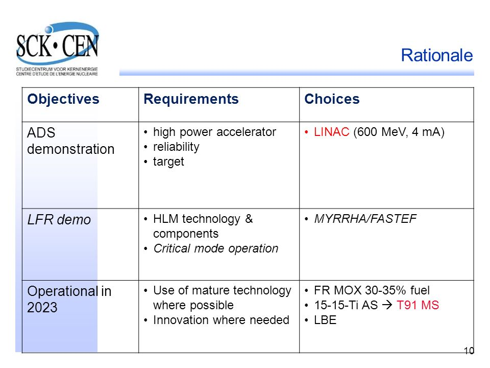 Rationale Objectives Requirements Choices ADS demonstration LFR demo