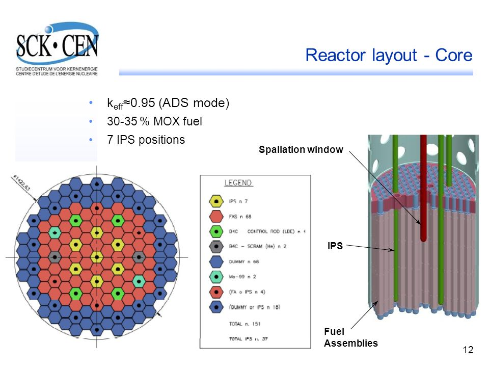 Reactor layout - Core keff≈0.95 (ADS mode) 30-35 % MOX fuel