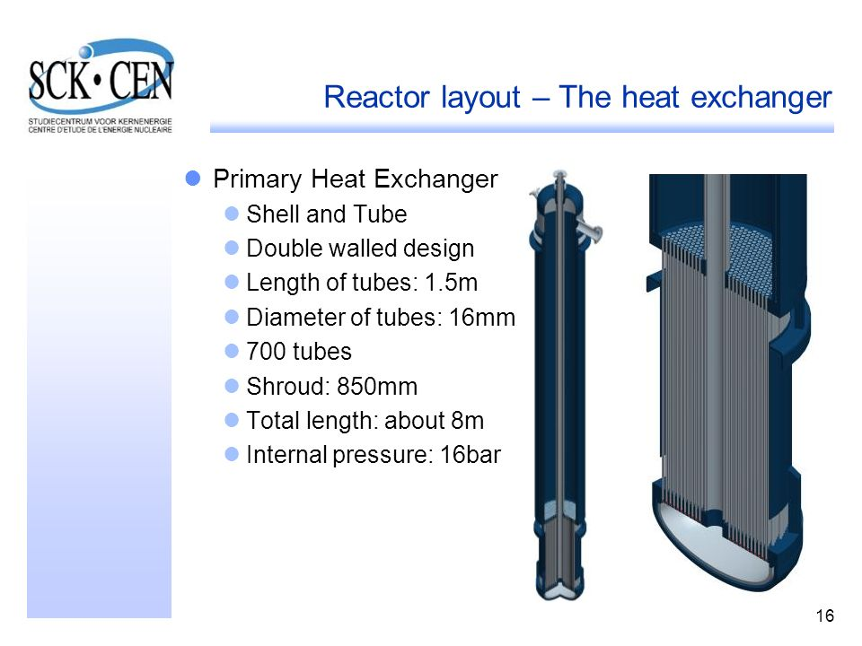 Reactor layout – The heat exchanger