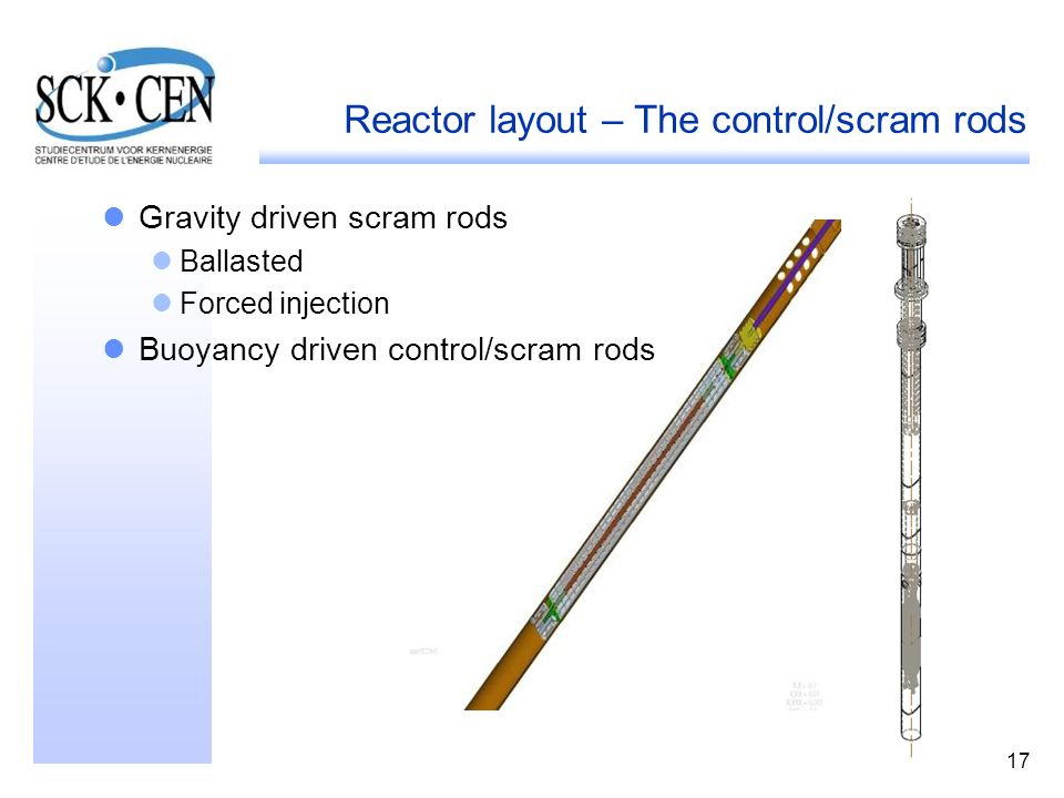 Reactor layout – The control/scram rods