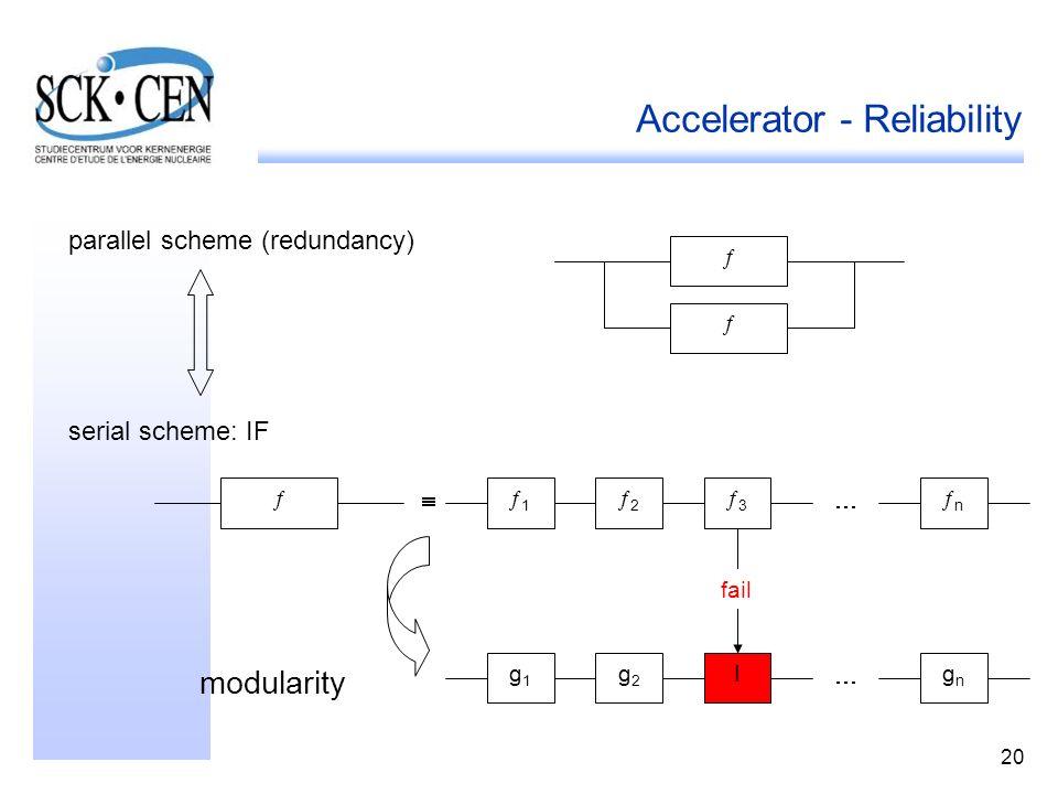 Accelerator - Reliability
