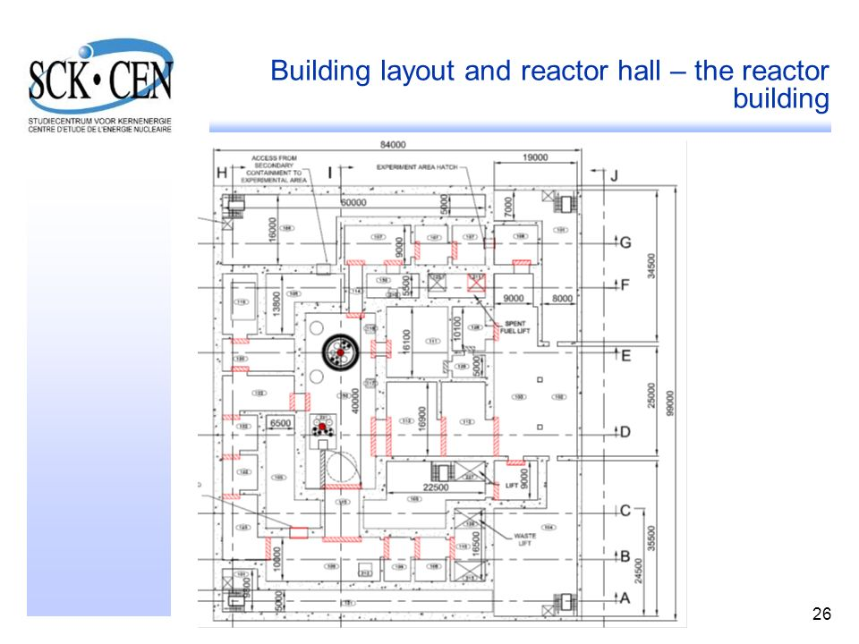 Building layout and reactor hall – the reactor building