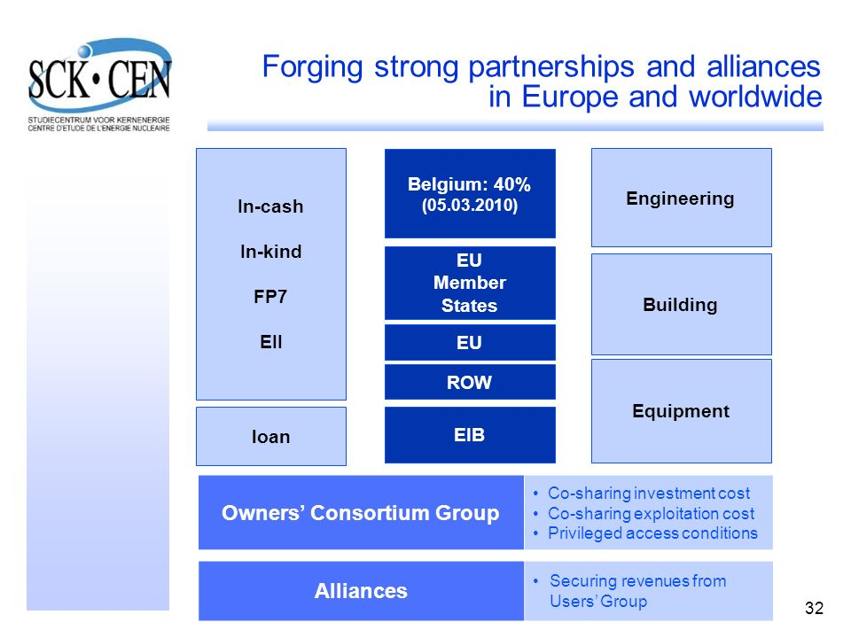 Forging strong partnerships and alliances in Europe and worldwide