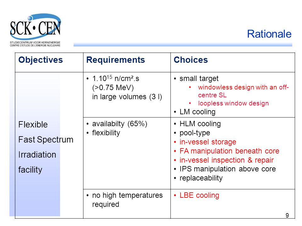 Rationale Objectives Requirements Choices Flexible