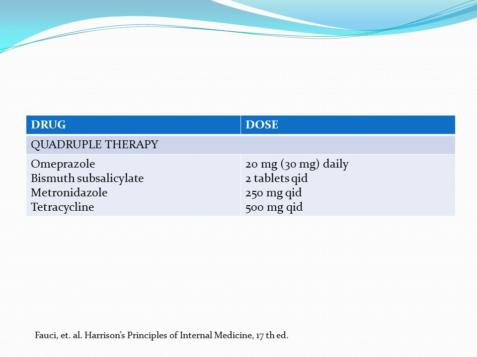 harrisons principles of internal medicine 19e pdf