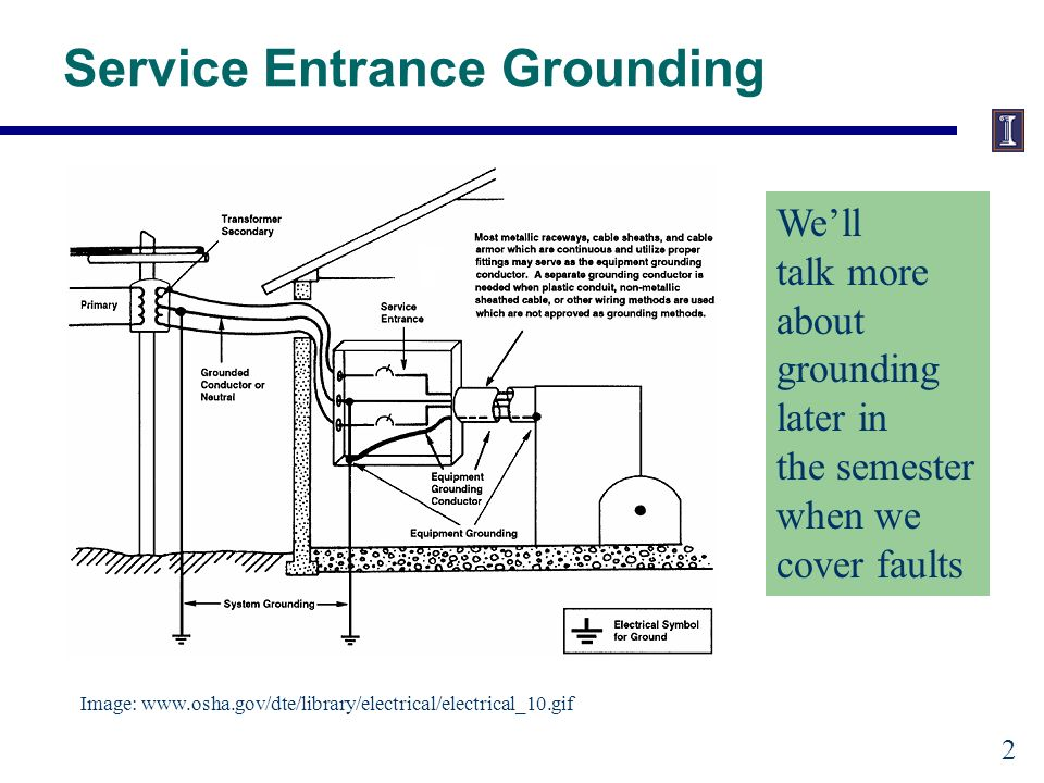 3 phase service entrance diagram wiring diagram announcements please read chapter 3 start on chapter 6 ppt video electric service entrance diagram 3 phase service entrance diagram greentooth Images