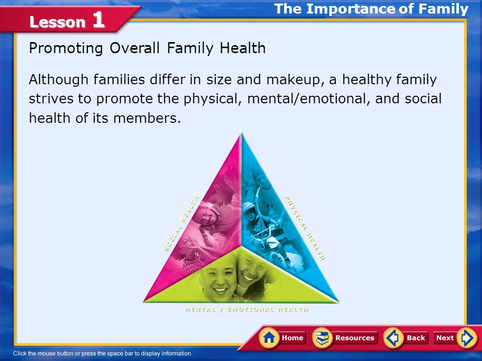 the importance of healthy family dynamics There are at least five l's which contribute to strong family relationships   loyalty builds through sickness and health, want and good fortune, failure and  success  along with our need for love, our most important human need is the  need for.
